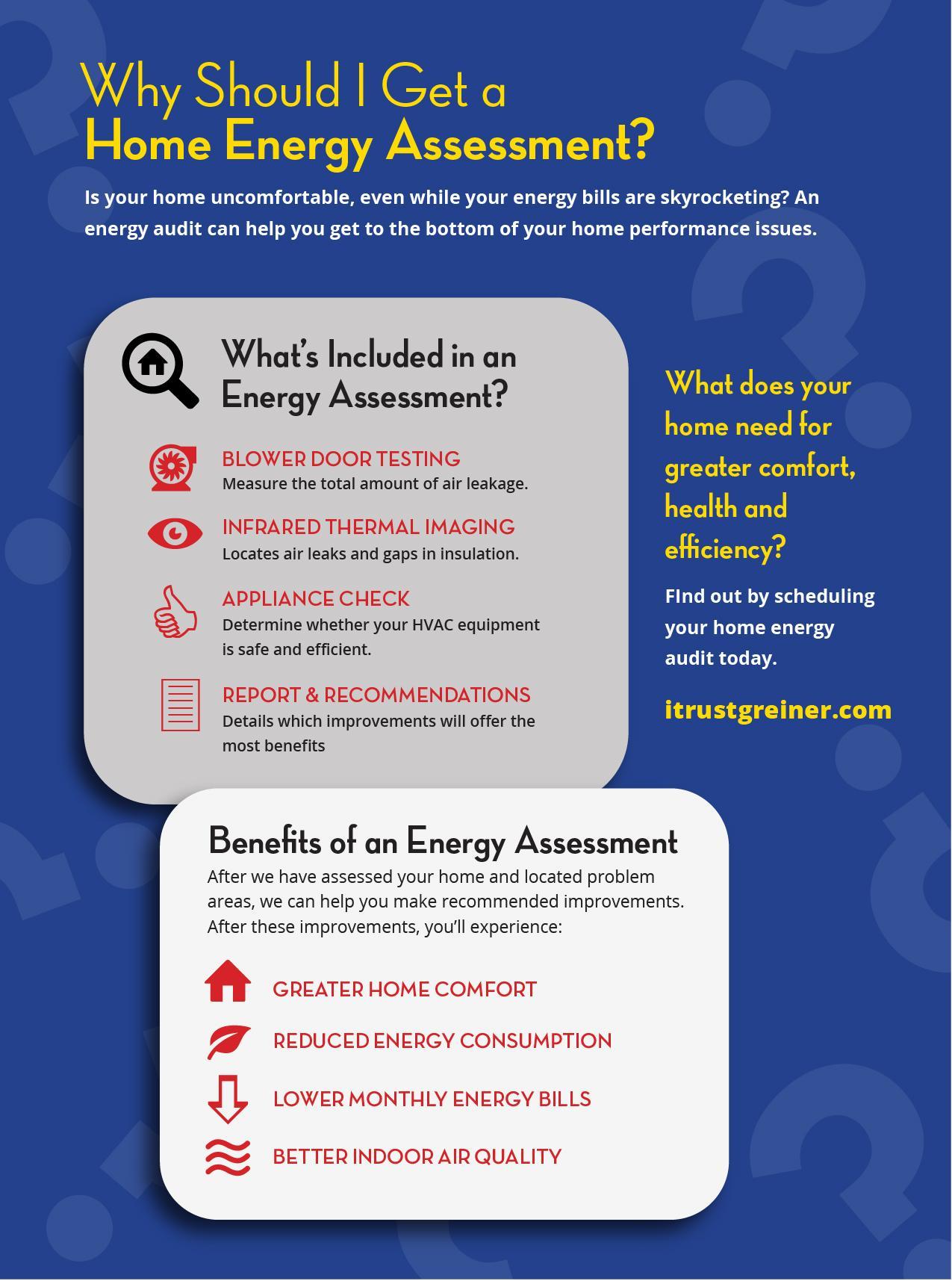 energy audit, Greiner HVAC, CA