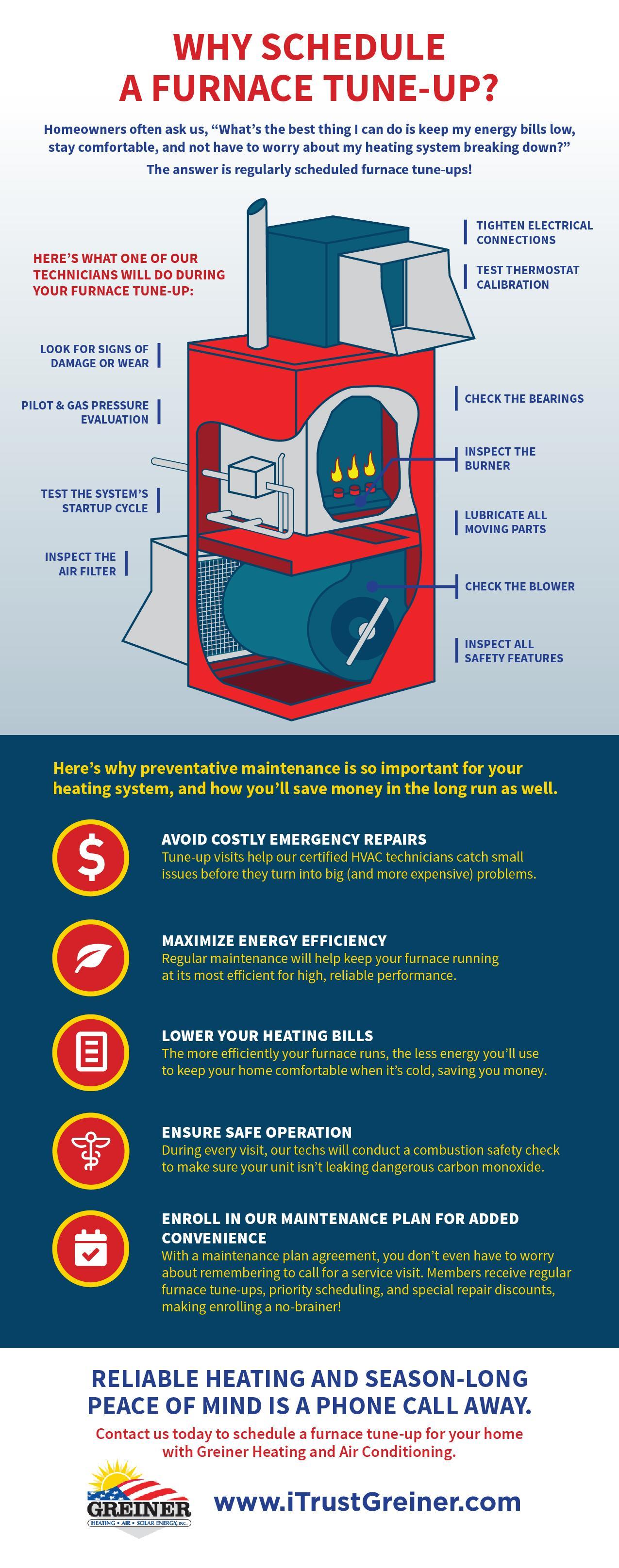 greiner furnace maintenance infographic