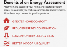 Benefits of any energy audit, Greiner HVAC, CA
